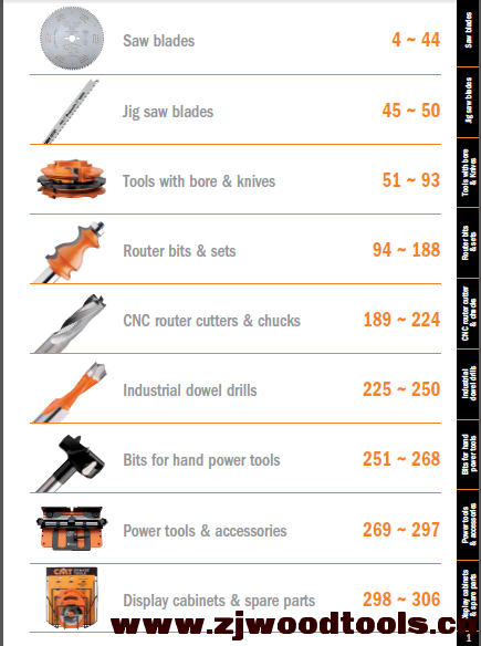 CMT Orange Tools2.png